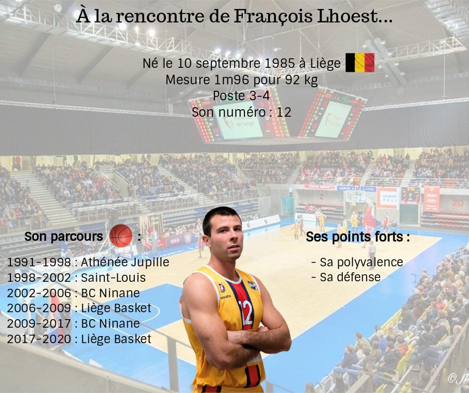 François Lhoest